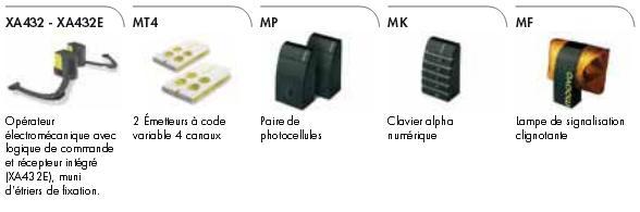 Xa432Pe contenu